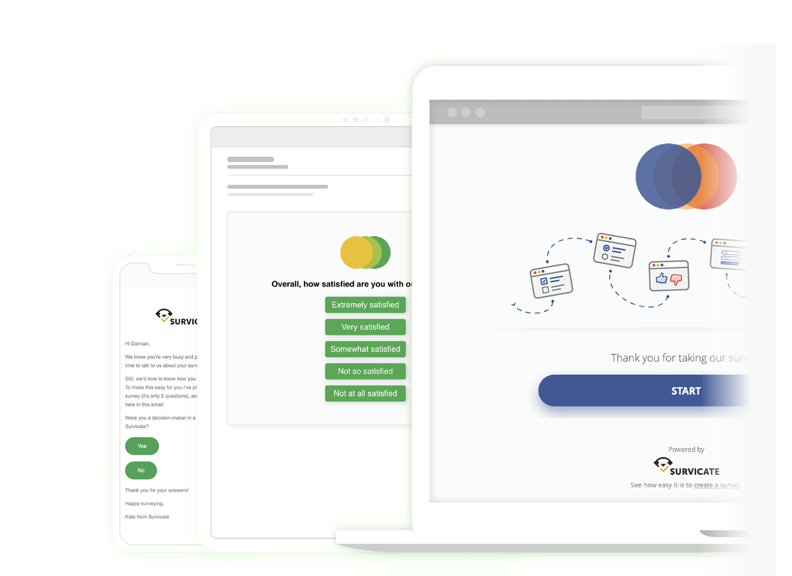 customer feedback survey integrated with Zendesk