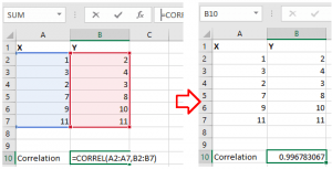 Excel data analysis – survey analysis example with CORREL formula