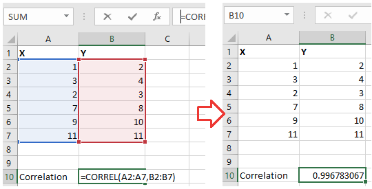 Data analysis Excel – how CORREL formula can be used to correlate data for survey data analysis