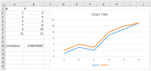 Survey analysis example – visualizing survey data correlation in Excel