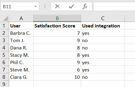 Customer Feedback Analysis in Excel Srpreadsheet – how yes/no answers can be converted into 1/0 answers for survey data analysis work