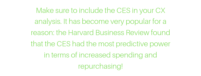 CES in Customer Experience Analysis