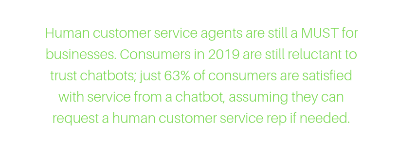Customer Experience Trends for 2020