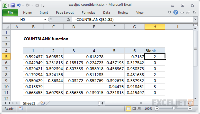 Data analysis Excel – how COUNTBLANK formula can be used for survey data analysis
