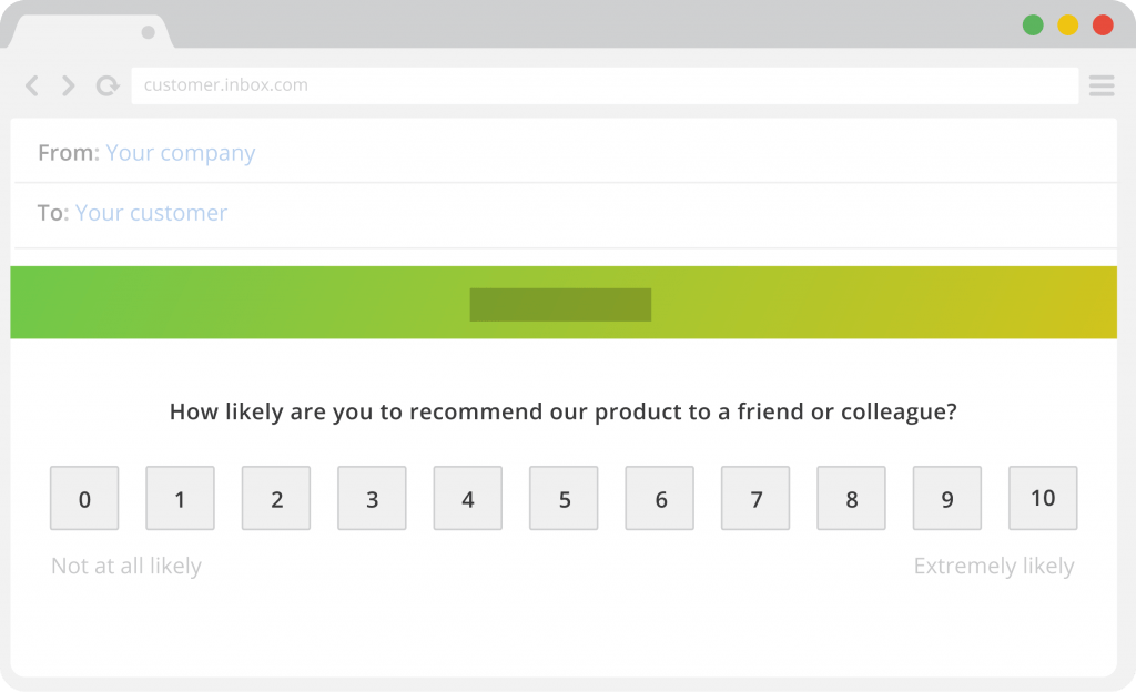 customer feedback methods, nps email surveys